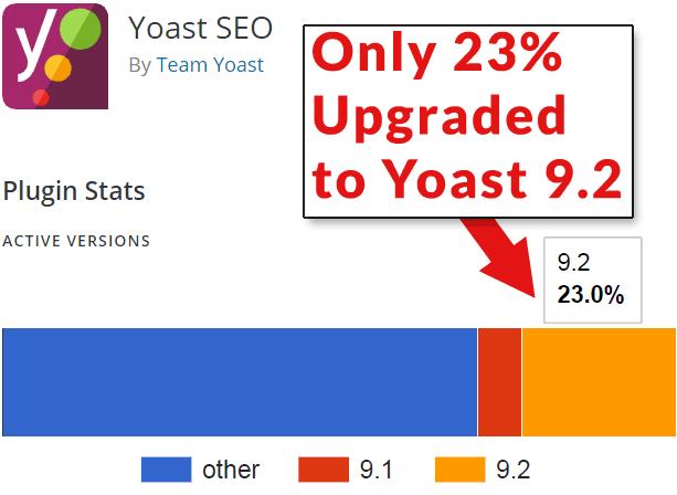 yoast-9.2